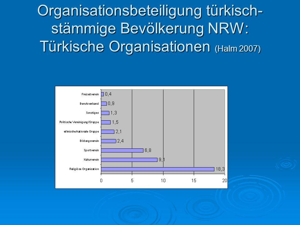 Organisationsbeteiligung türkisch-stämmige Bevölkerung NRW: Türkische Organisationen (Halm 2007)