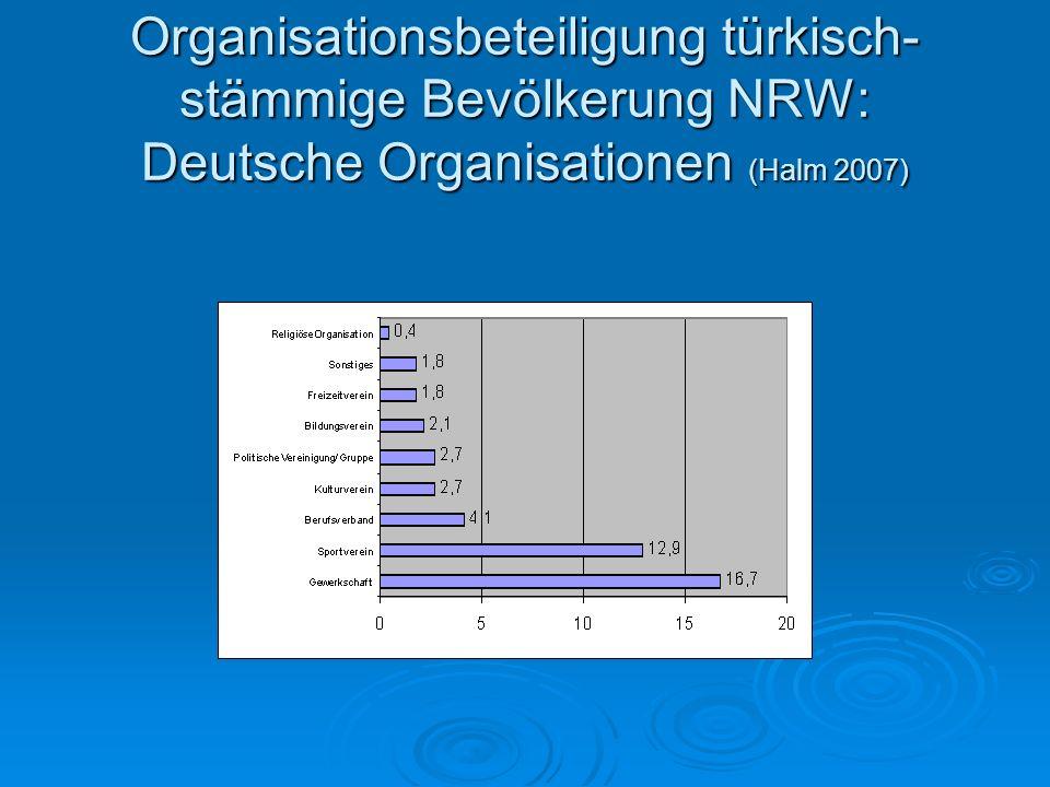 Organisationsbeteiligung türkisch-stämmige Bevölkerung NRW: Deutsche Organisationen (Halm 2007)