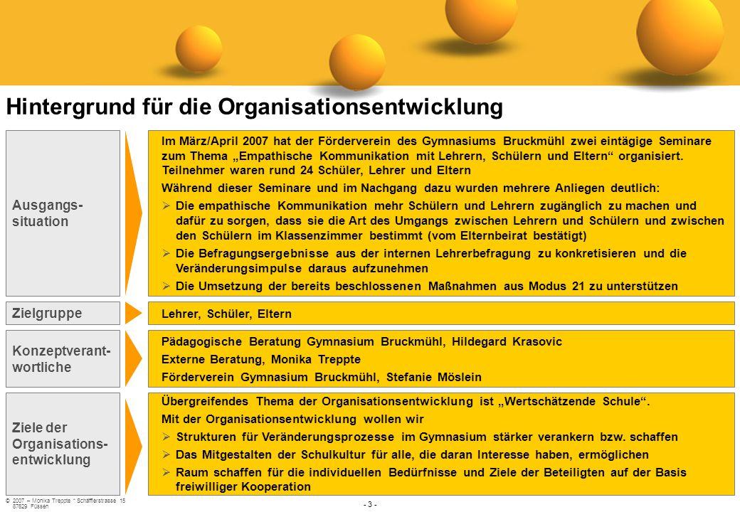 Hintergrund für die Organisationsentwicklung