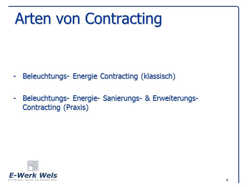 Arten von Contracting Beleuchtungs- Energie Contracting (klassisch)