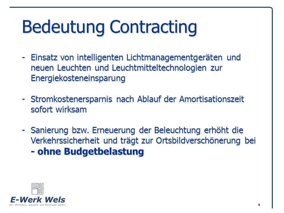 Bedeutung Contracting -