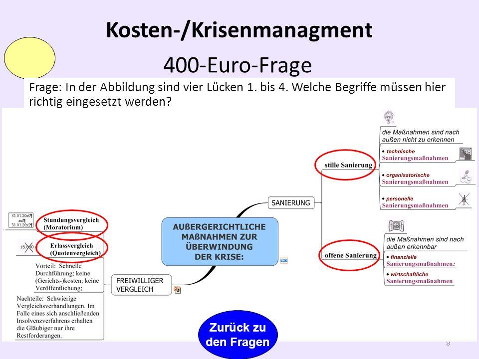 Kosten-/Krisenmanagment