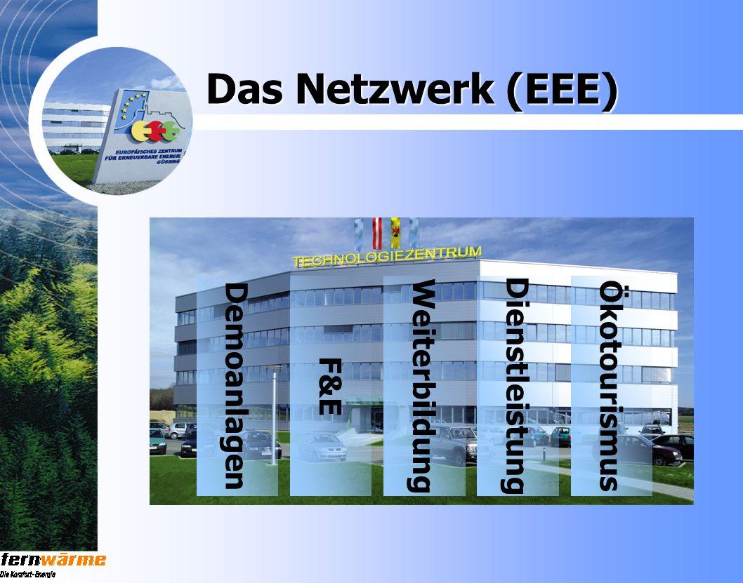 Das Netzwerk (EEE) Demoanlagen Weiterbildung Dienstleistung