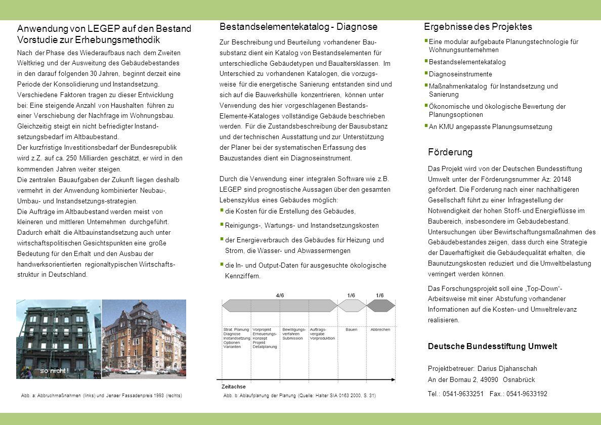 Bestandselementekatalog - Diagnose Ergebnisse des Projektes
