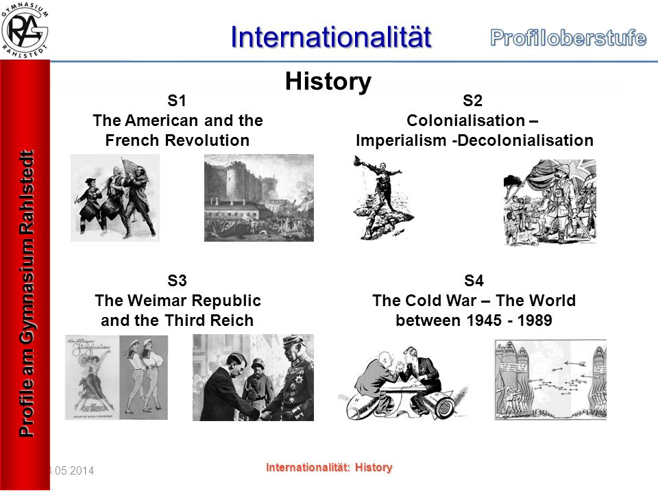 Internationalität History Profile am Gymnasium Rahlstedt S1