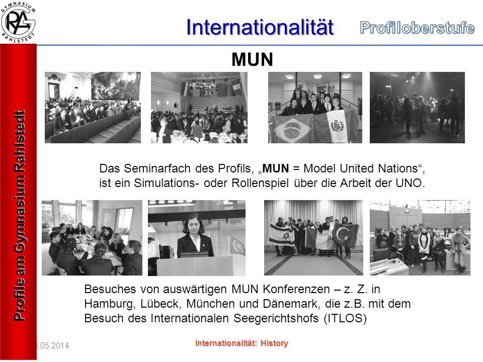 Internationalität: History