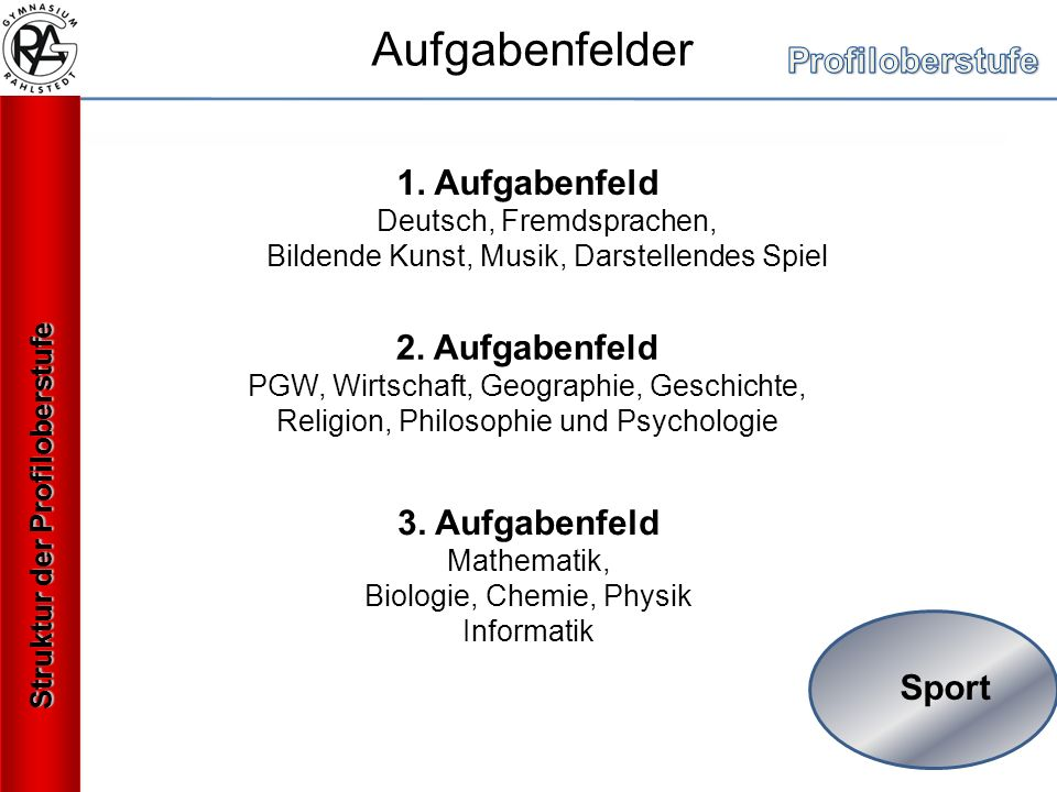 3. Aufgabenfeld Mathematik, Biologie, Chemie, Physik Informatik