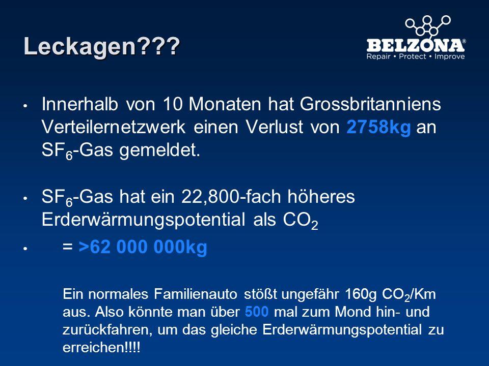 Leckagen Innerhalb von 10 Monaten hat Grossbritanniens Verteilernetzwerk einen Verlust von 2758kg an SF6-Gas gemeldet.