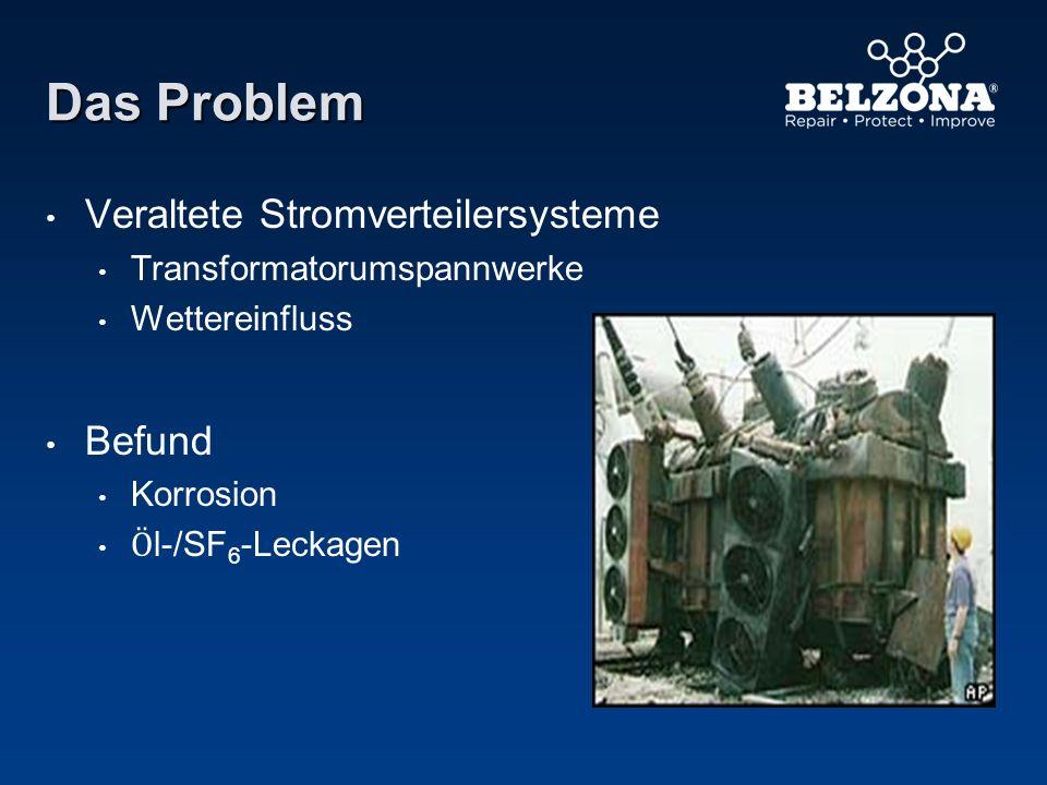 Das Problem Veraltete Stromverteilersysteme Befund
