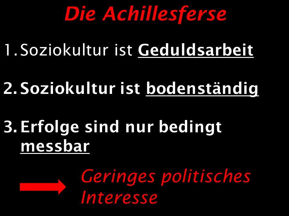 Die Achillesferse Geringes politisches Interesse