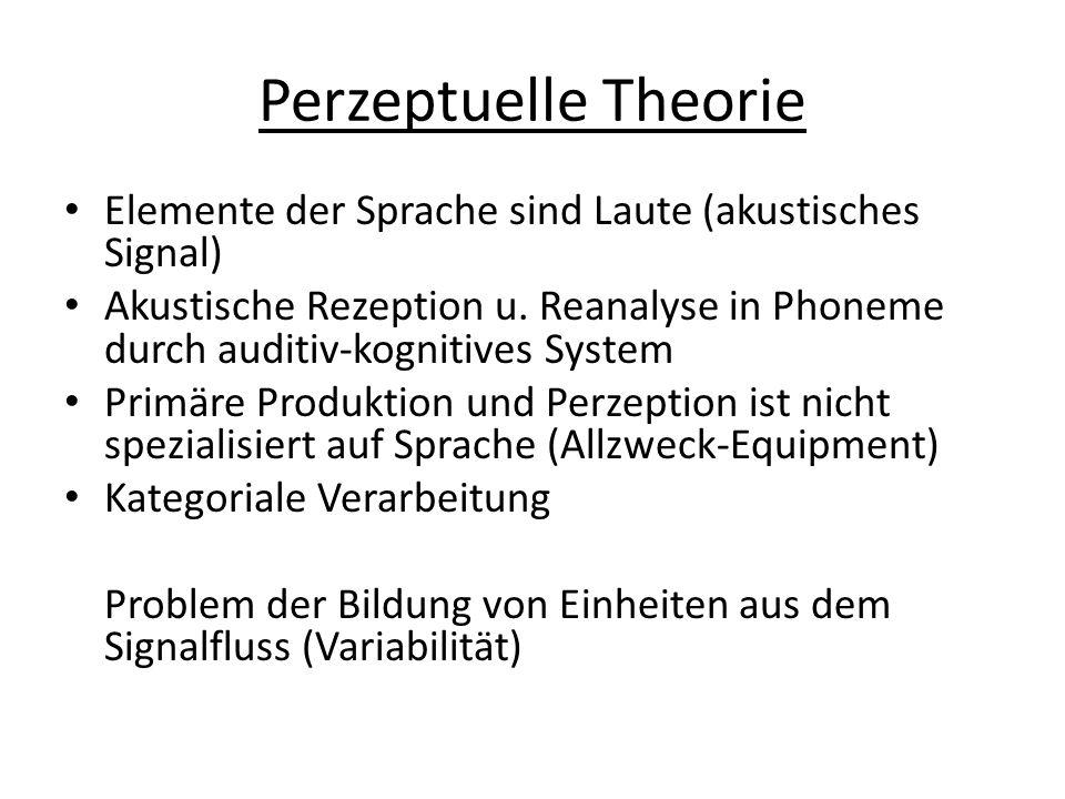 Perzeptuelle Theorie Elemente der Sprache sind Laute (akustisches Signal)