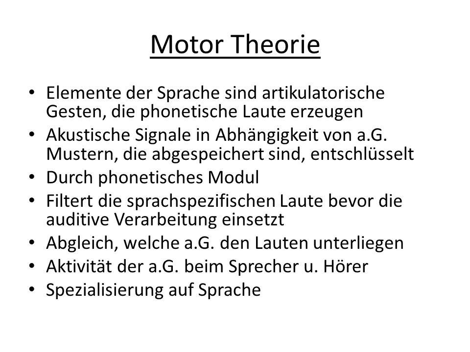 Motor Theorie Elemente der Sprache sind artikulatorische Gesten, die phonetische Laute erzeugen.
