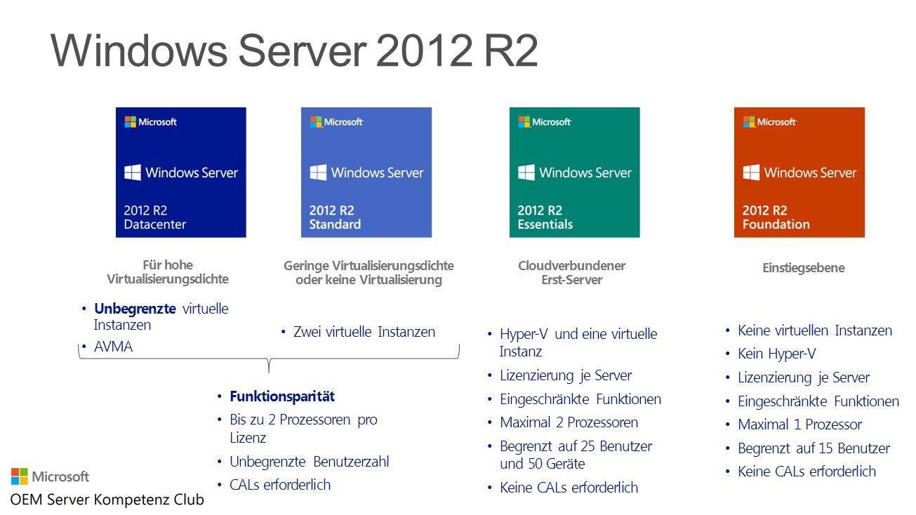 Windows Server 2012 R2 and Hyper-V