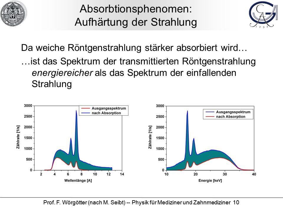 Absorbtionsphenomen: Aufhärtung der Strahlung