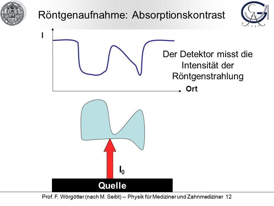 Röntgenaufnahme: Absorptionskontrast