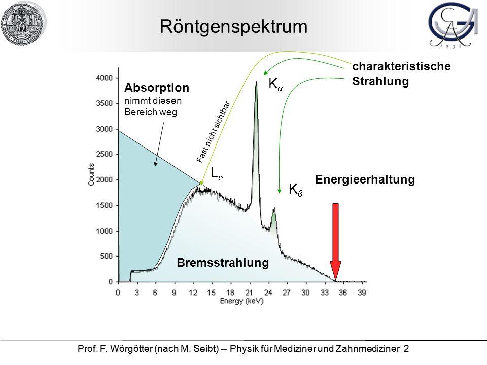 Röntgenspektrum Ka La Kb charakteristische Strahlung Absorption