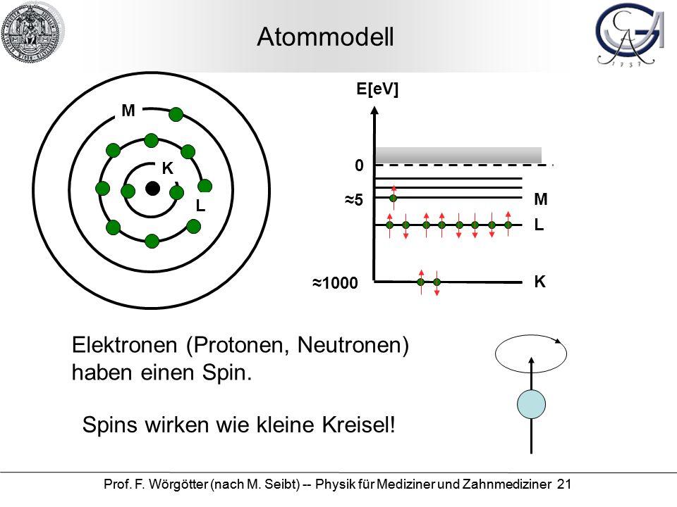 Atommodell Elektronen (Protonen, Neutronen) haben einen Spin.