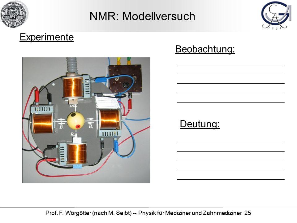 NMR: Modellversuch Experimente Beobachtung: Deutung:
