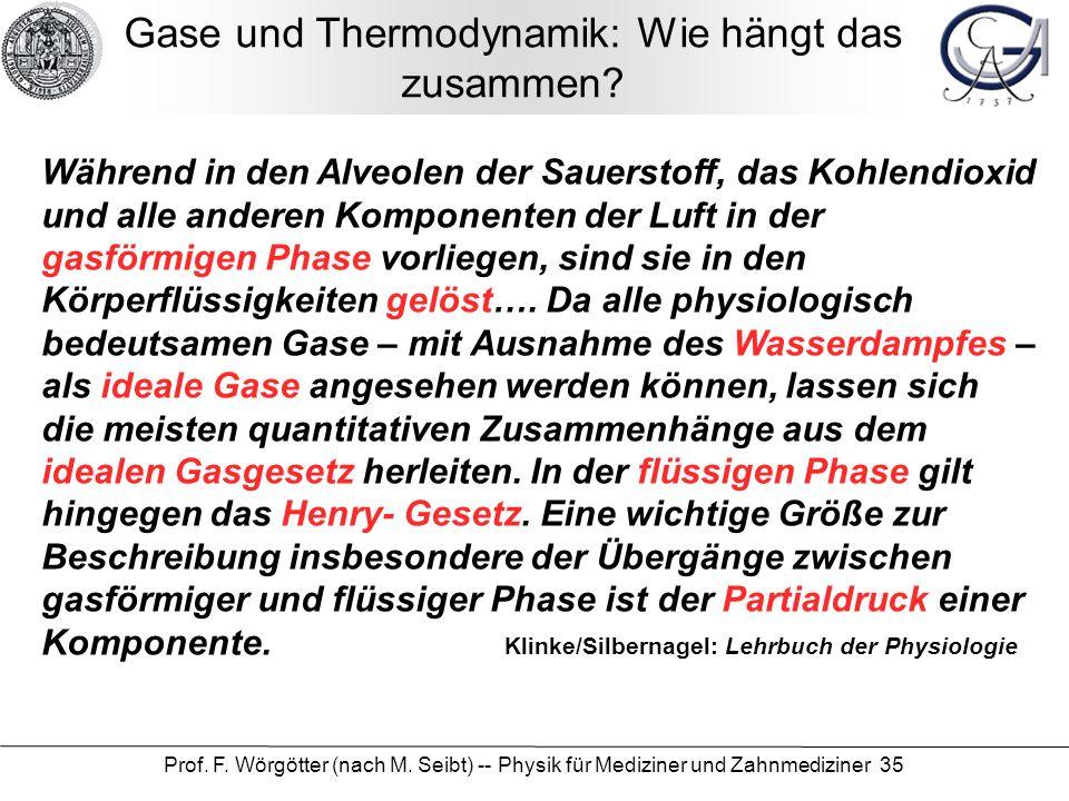 Gase und Thermodynamik: Wie hängt das zusammen