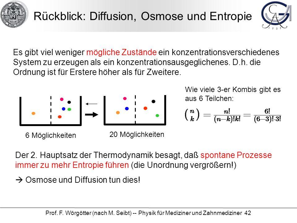 Rückblick: Diffusion, Osmose und Entropie