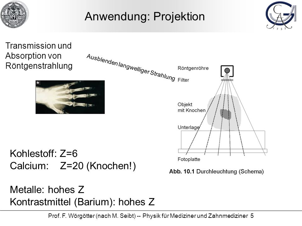 Anwendung: Projektion