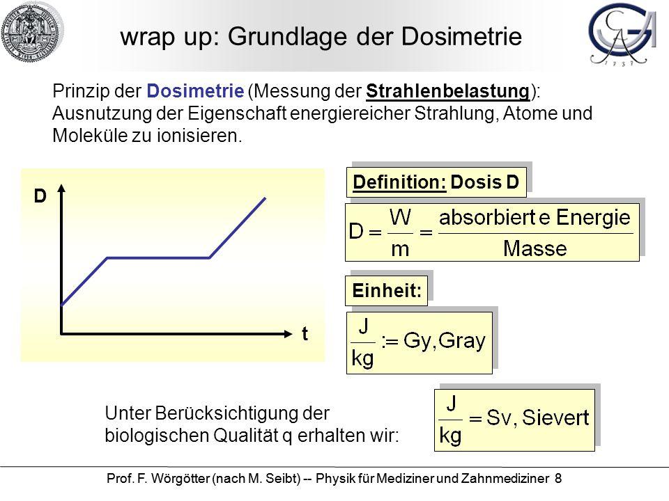 wrap up: Grundlage der Dosimetrie