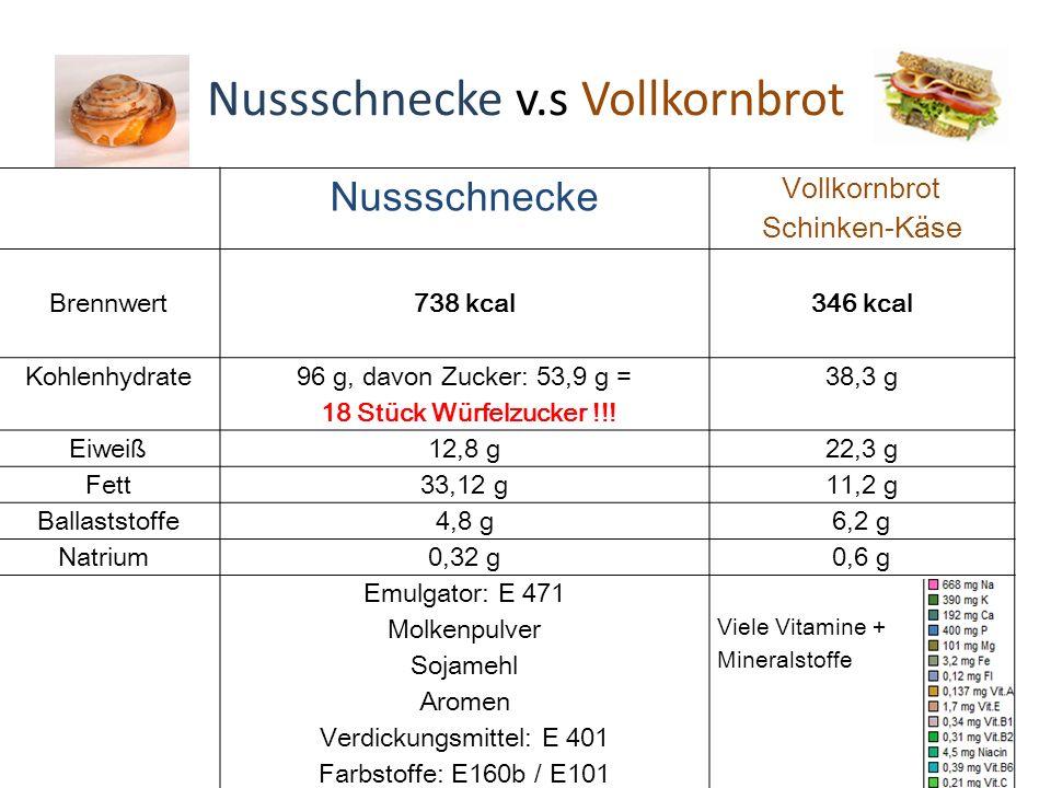 Nussschnecke v.s Vollkornbrot