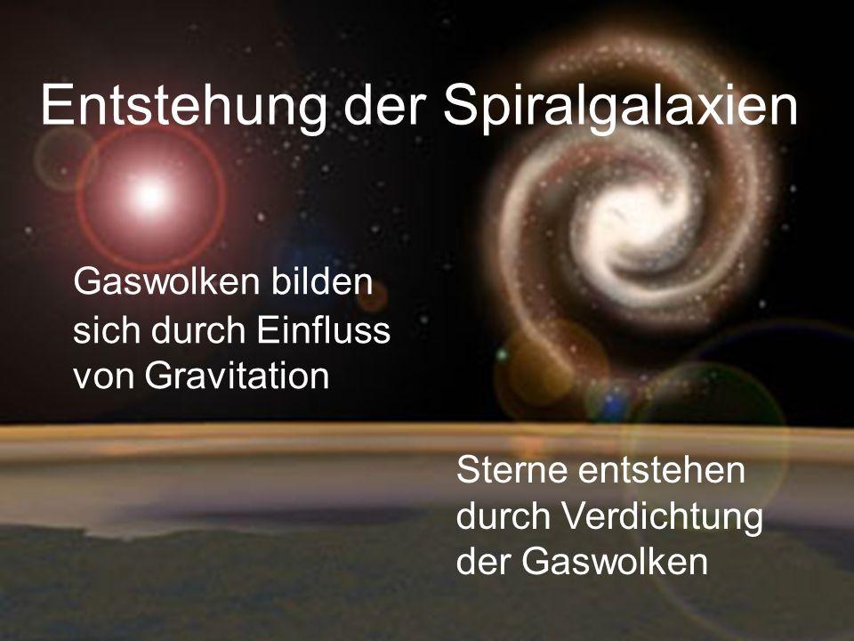 Entstehung der Spiralgalaxien