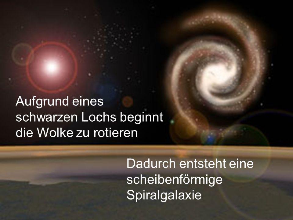 Aufgrund eines schwarzen Lochs beginnt die Wolke zu rotieren