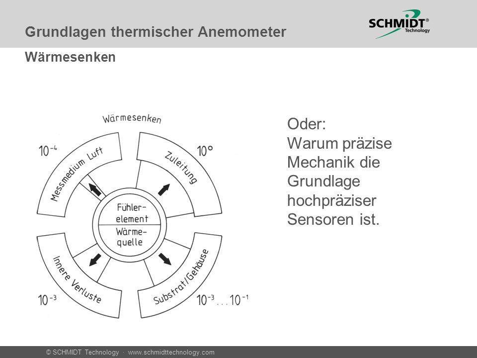 Oder: Warum präzise Mechanik die Grundlage hochpräziser Sensoren ist.