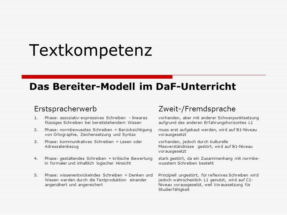 Das Bereiter-Modell im DaF-Unterricht
