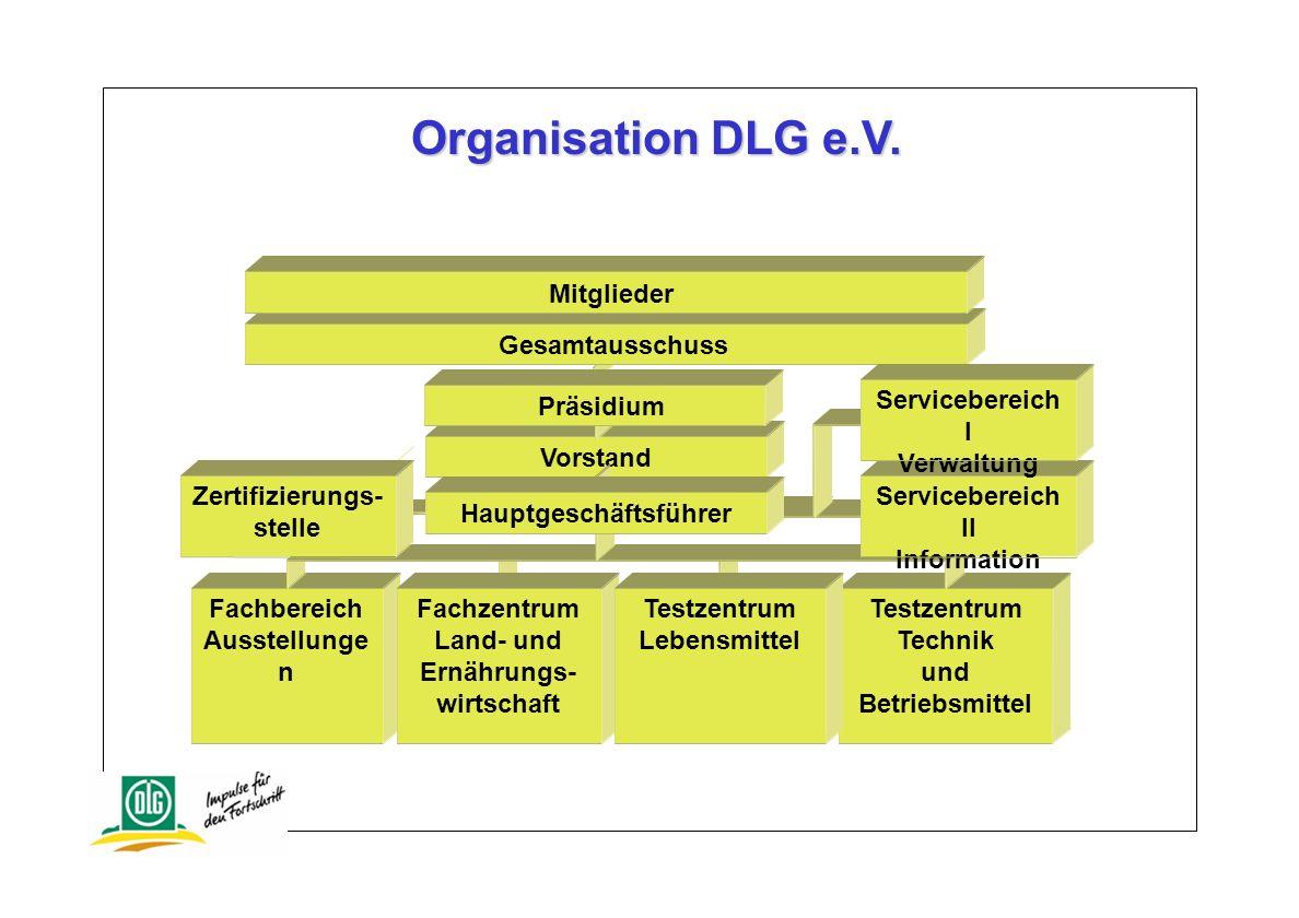 Organisation DLG e.V. Mitglieder Gesamtausschuss Servicebereich I