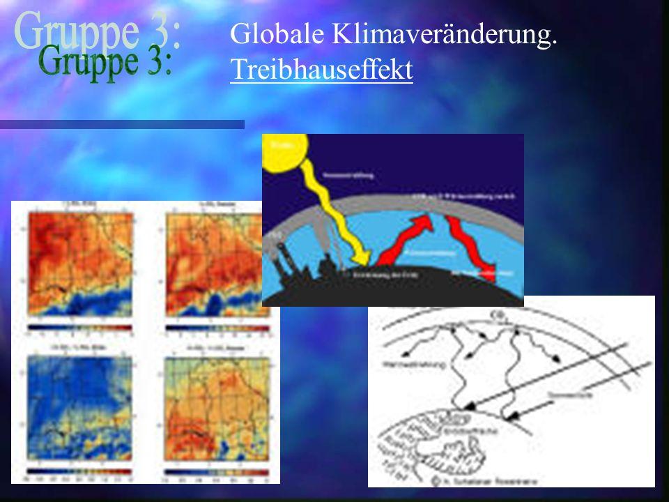 Globale Klimaveränderung. Treibhauseffekt