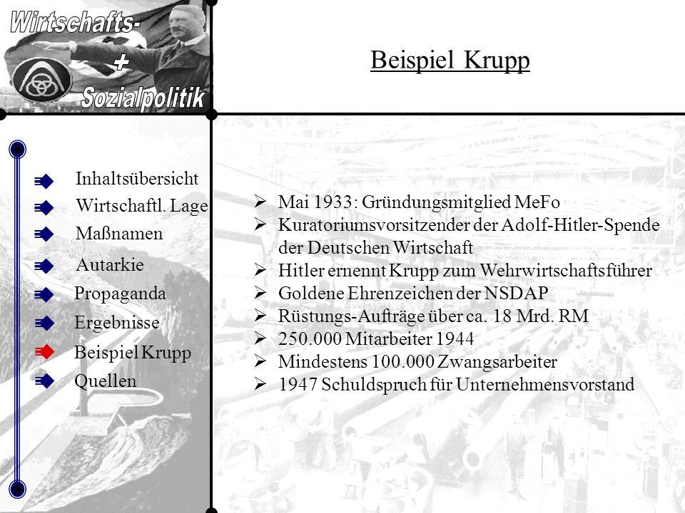 Inhaltsübersicht Wirtschafts- + Sozialpolitik Beispiel Krupp
