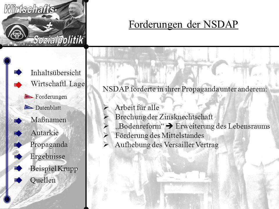 Forderungen der NSDAP Inhaltsübersicht Wirtschaftl. Lage