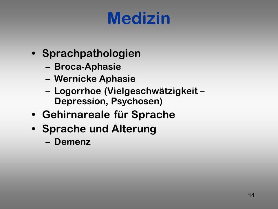 Medizin Sprachpathologien Gehirnareale für Sprache