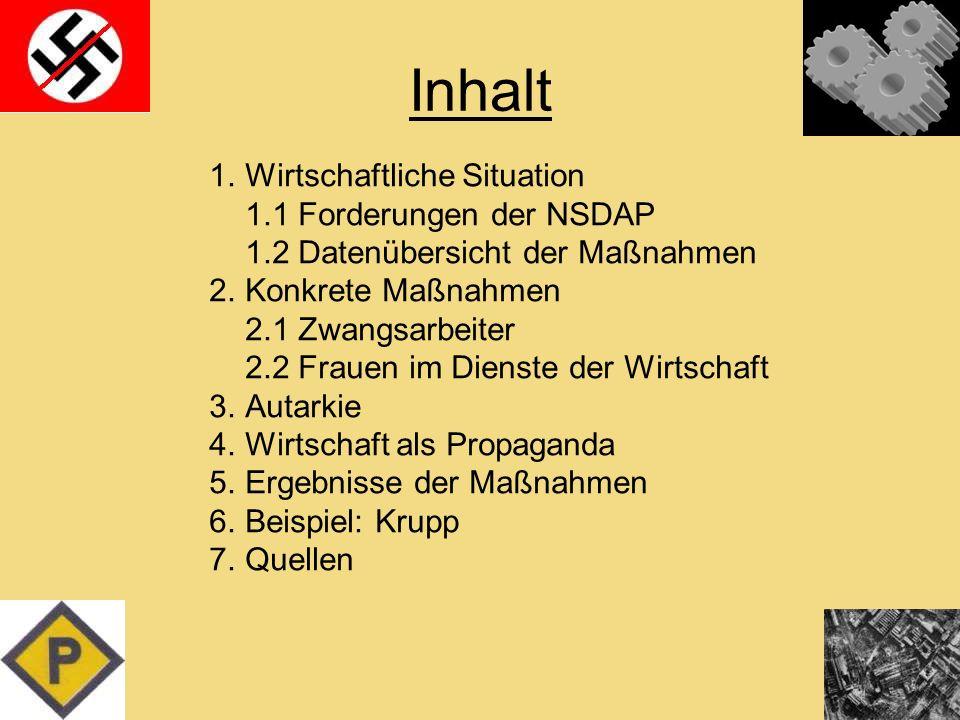 Inhalt Wirtschaftliche Situation 1.1 Forderungen der NSDAP 1.2 Datenübersicht der Maßnahmen.