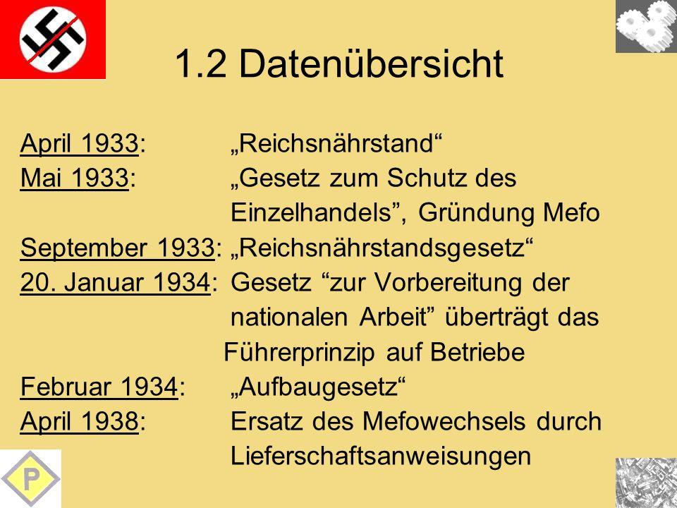"""1.2 Datenübersicht April 1933: """"Reichsnährstand"""