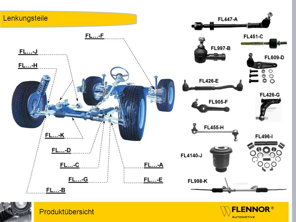 Lenkungsteile Produktübersicht FL447-A FL451-C FL997-B FL609-D FL426-E