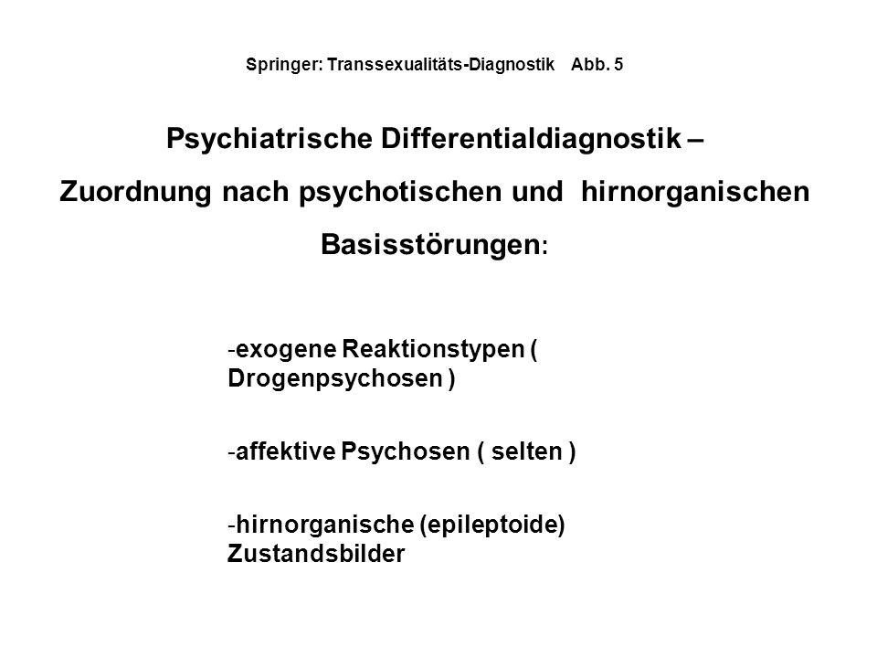 exogene Reaktionstypen ( Drogenpsychosen )