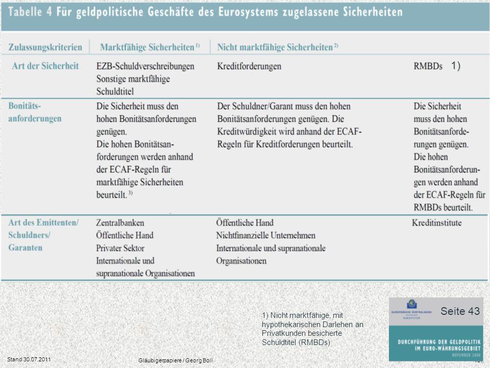 Gläubigerpapiere / Georg Boll