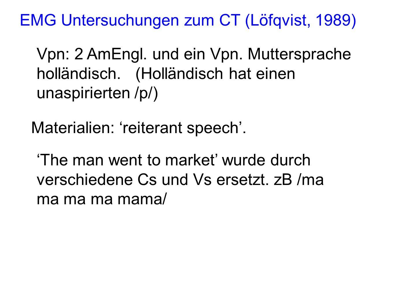 EMG Untersuchungen zum CT (Löfqvist, 1989)