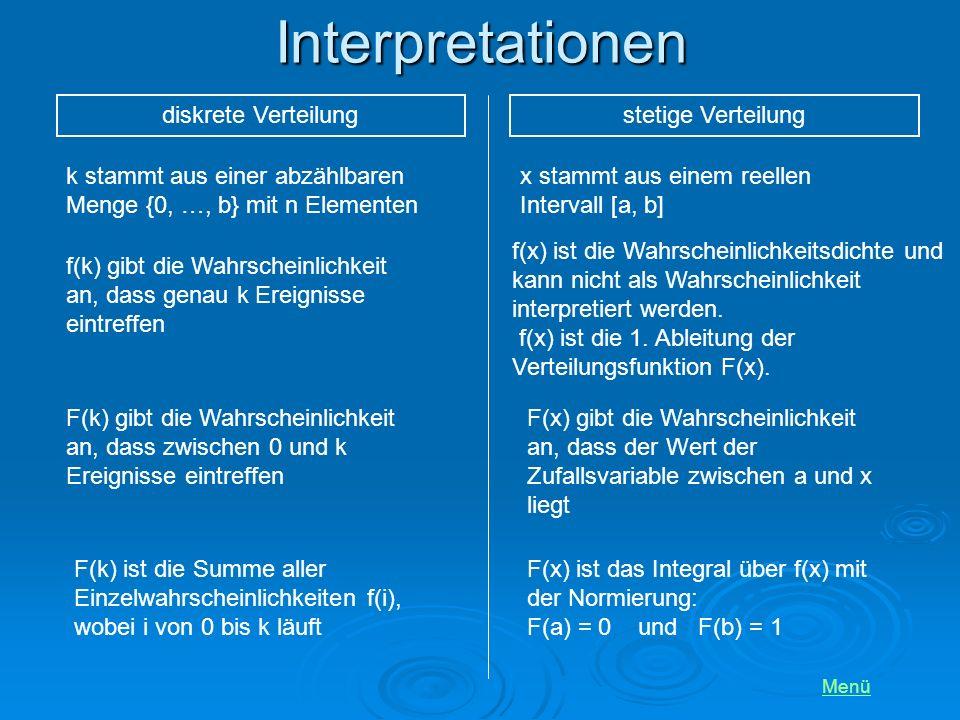 Interpretationen diskrete Verteilung stetige Verteilung