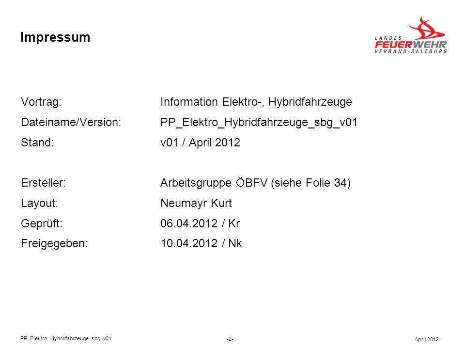 Impressum Vortrag: Information Elektro-, Hybridfahrzeuge