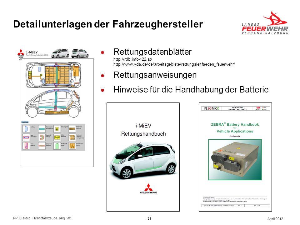 Detailunterlagen der Fahrzeughersteller
