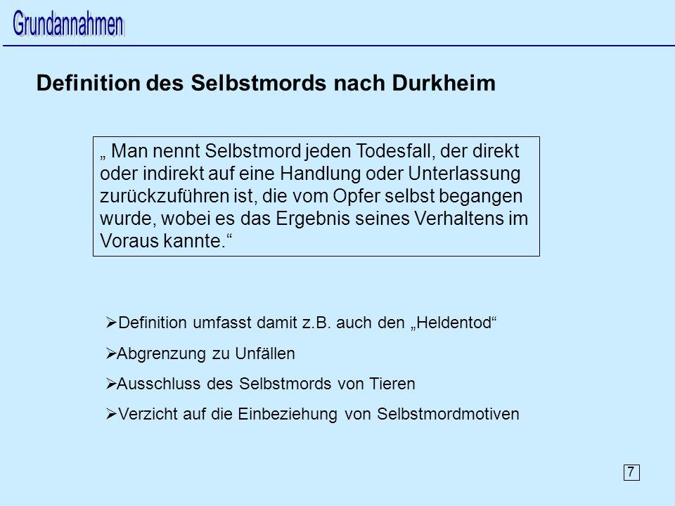 Definition des Selbstmords nach Durkheim