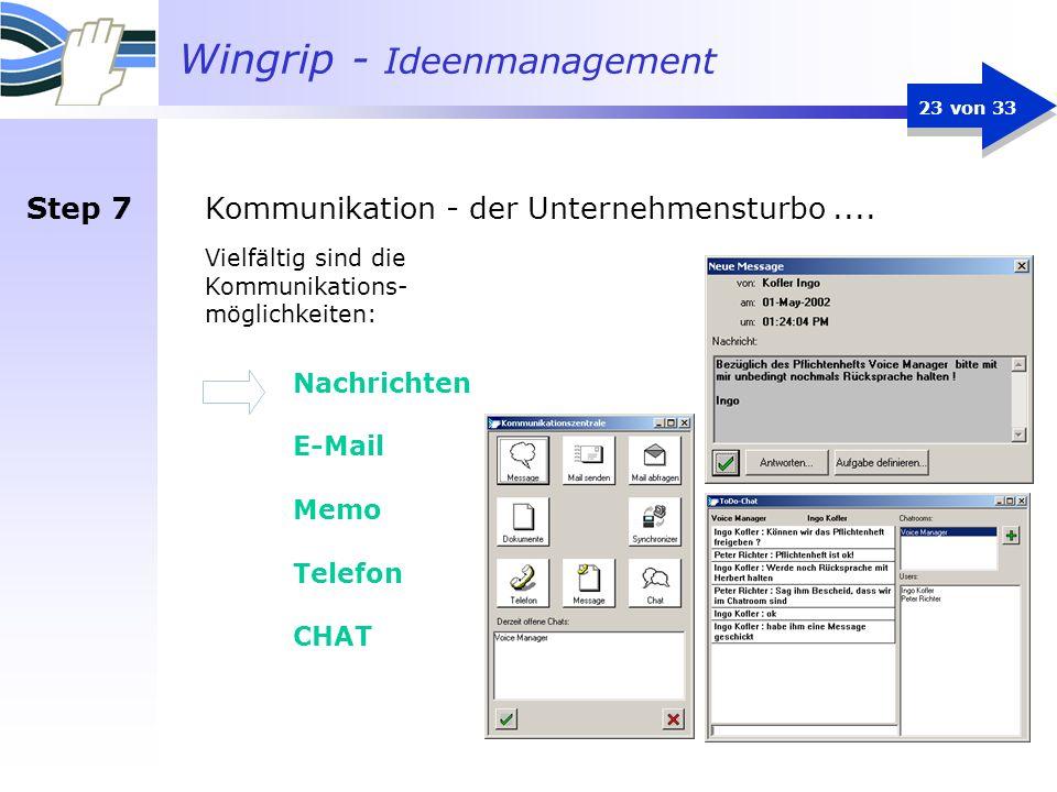 Kommunikation - der Unternehmensturbo ....