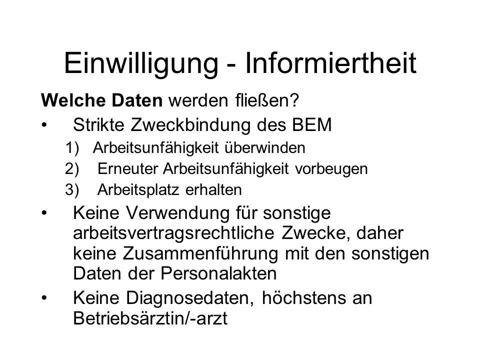 Einwilligung - Informiertheit