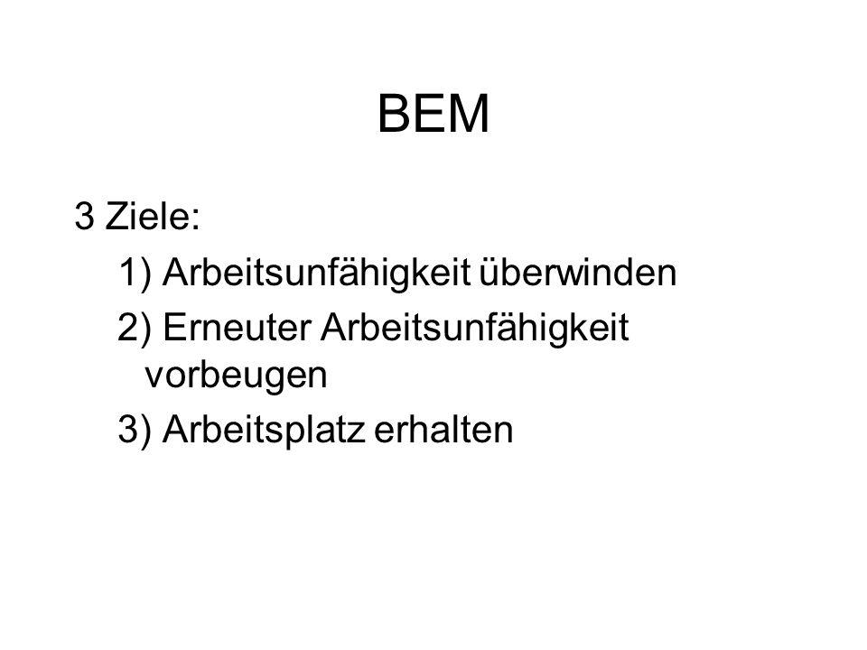 BEM 3 Ziele: Arbeitsunfähigkeit überwinden