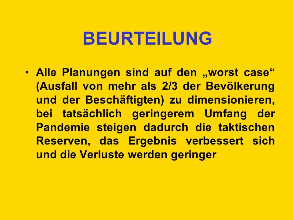 BEURTEILUNG